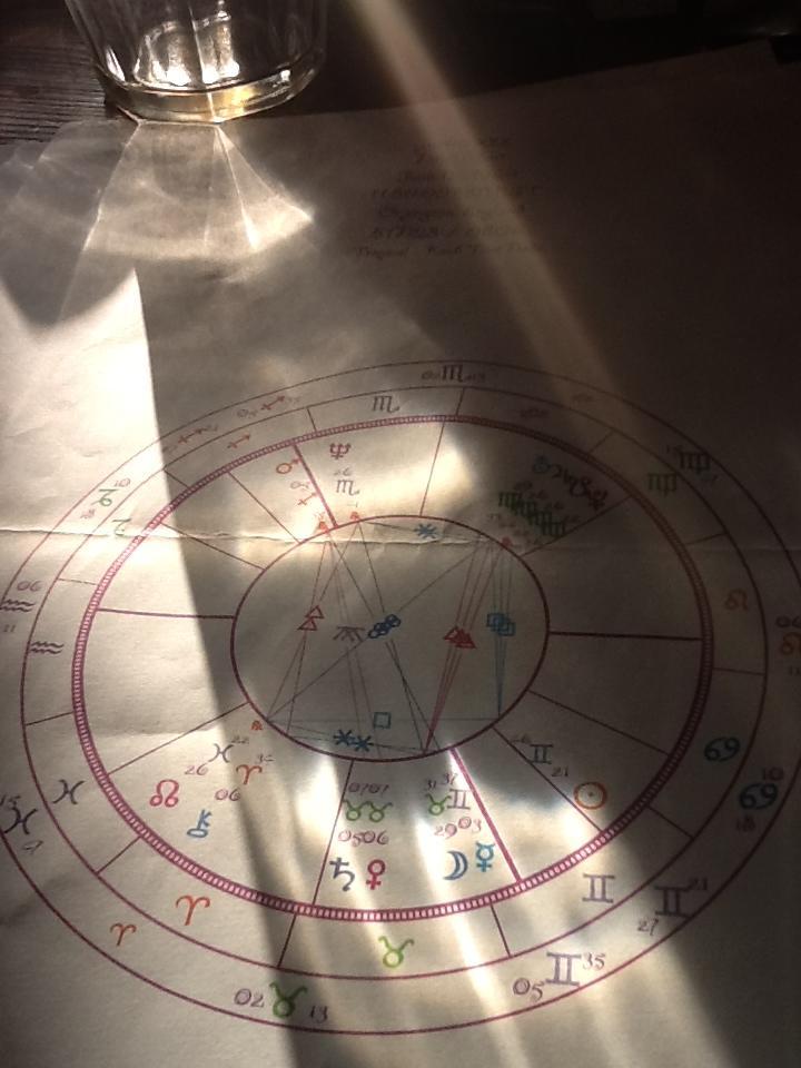 20190612_wakahoroscope