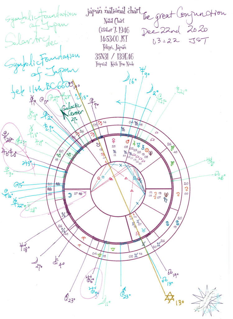 20201222-the great conjunction horoscope