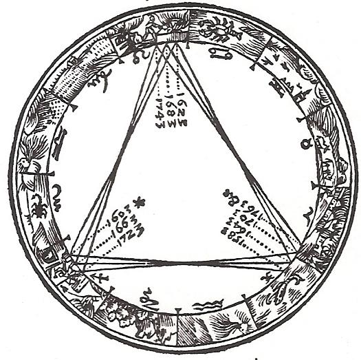 Kepler's trigon of the great conjunction